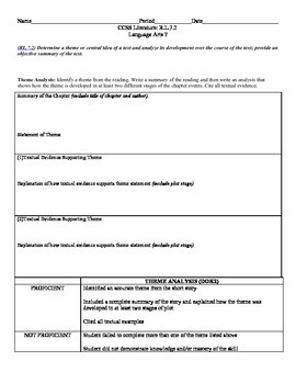 Theme Analysis CCSS RL.7.2