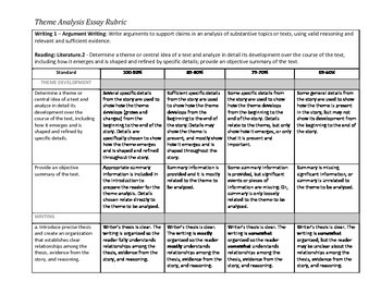 Theme Analysis Essay Rubric