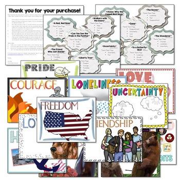 Theme Analysis Flags