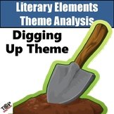Literary Element Analyzing Theme