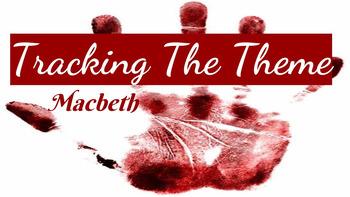 Shakespeare's Macbeth: Theme Analysis and Theme Literary Response Essay