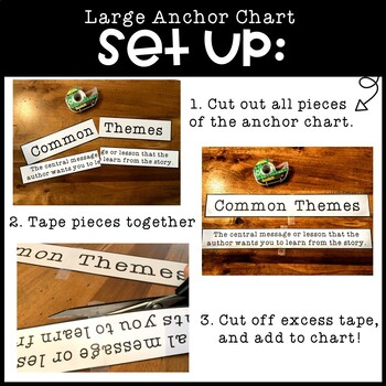 Theme Anchor Chart