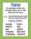 Theme Anchor Chart, Green Polka Dot