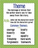 Theme Anchor Chart, Green Polka Dot
