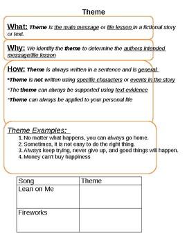 Theme Anchor Chart Handout