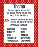 Theme Anchor Chart, Red Polka Dot