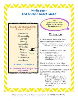 Theme Assessment 3rd Grade Minilesson Common Core Standards Graphic Organizers