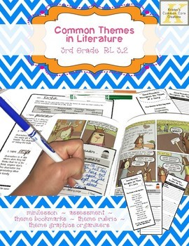 Theme Assessment 3rd Grade with MINILESSON and Common Core