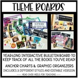 Theme Boards-Book Theme Posters, Organizers & Anchor Chart