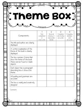 Theme Box