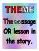 Reading Theme (central message) Bulletin Board Idea
