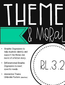 Theme Bundle: Posters, Graphic Organizers and More