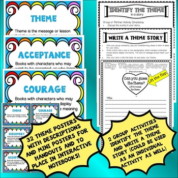Theme Task Cards, Theme Posters, Theme Foldables, Theme Activities