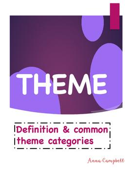 Theme Categories