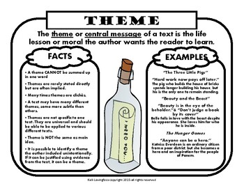 Central Idea (Theme) Reference