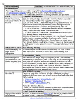 Theme, Main Idea & Summary using FILM: NO PREP Lesson Plan: CCSS.RL.2 & RI.2