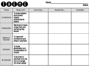 Theme Chart for 5th graders