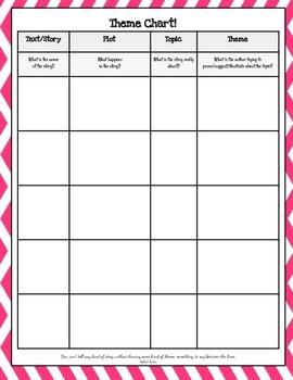 Literary Theme Development Graphic Organizer and Chart, Literacy Focus