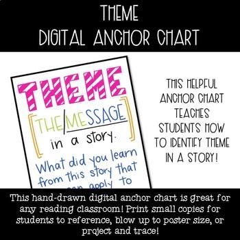 Theme Digital Anchor Charts