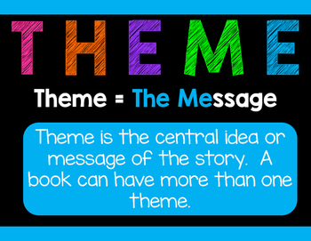 Theme Dots - Classroom Display or Bulletin Board
