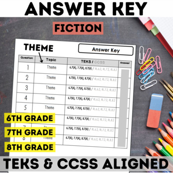 Theme Emoji Mystery Picture - LOL