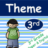 Reading: Theme: Finding the Author's Message