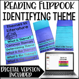 Determining Theme Resource | Theme Flipbook