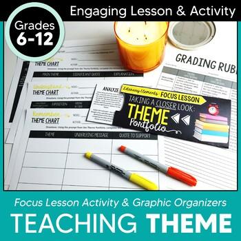 Theme: Focus Lesson for ANY Novel