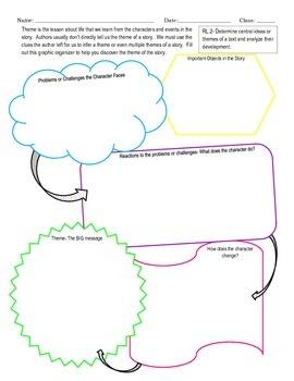 Theme Graphic Organizer (using text evidence)