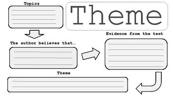 Theme Graphic Organizer