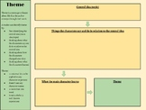 Theme Graphic Organizer