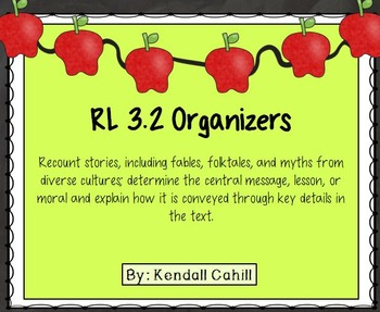Theme Graphic Organizer RL.3.2