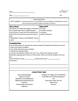 Theme Handout- THE MEssage