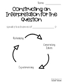 Theme Inquiry Cycle