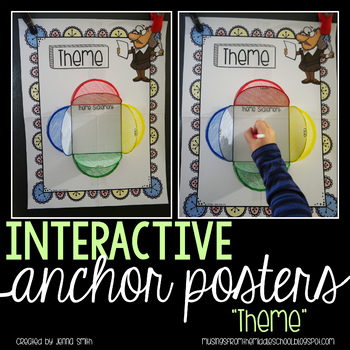 Theme - Interactive Anchor Poster