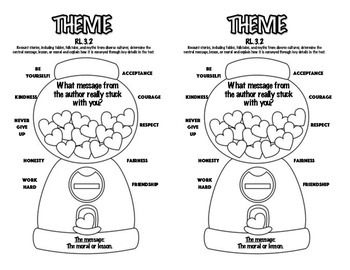 Theme Interactive Notebook Reference Sheet