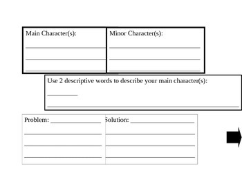 Theme, Key Detail, Character, and Problem and Solution Graphic Organizer