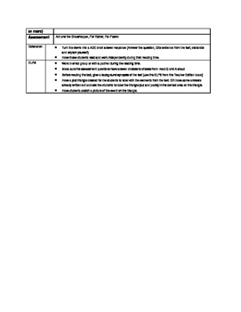 Theme- Lesson Plan and Graphic Organizer