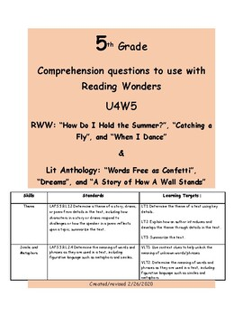 Theme- McGraw Hill Reading Wonders Series U4W5
