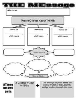 Theme Notes Graphic Organizer and Powerpoint--Suitable for Interactive Notebooks