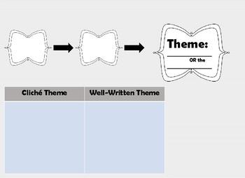 Theme Notes + Key