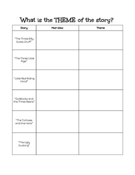 Theme Notes and Activity