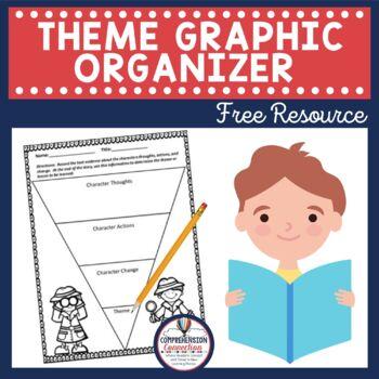 Theme Organizer Freebie