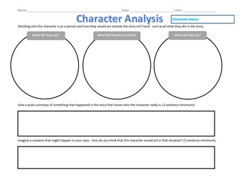 Theme, Plot, and Character Analysis Graphic Orgnaizers