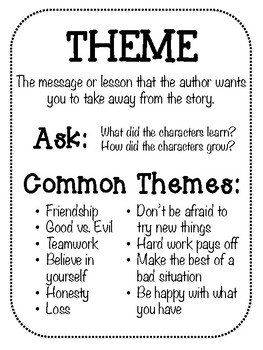 Theme Poster/Anchor Chart