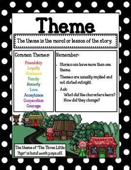 Theme Poster/Mini-Anchor Chart