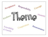 Theme Posters - Phrases and Topics