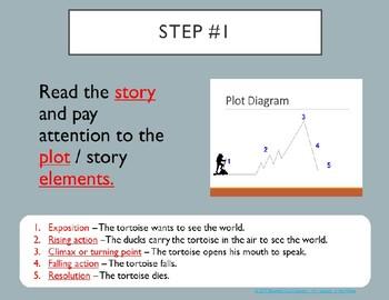 Theme - PowerPoint & INB Foldable
