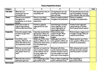 Theme PowerPoint Project and Rubric