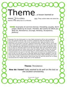 Theme Reference Sheet